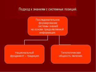 Подход к знаниям с системных позиций.