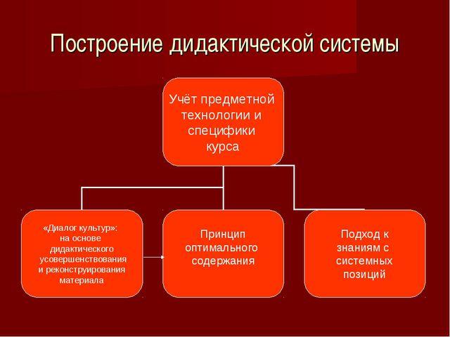 Построение дидактической системы