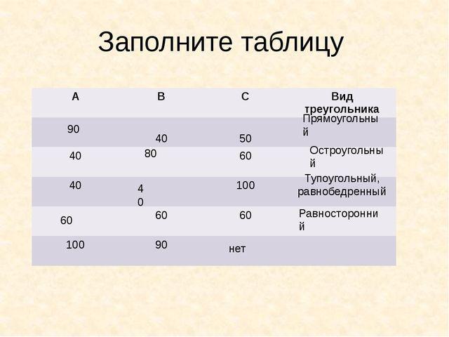 Заполните таблицу Прямоугольный Остроугольный Тупоугольный, равнобедренный Ра...