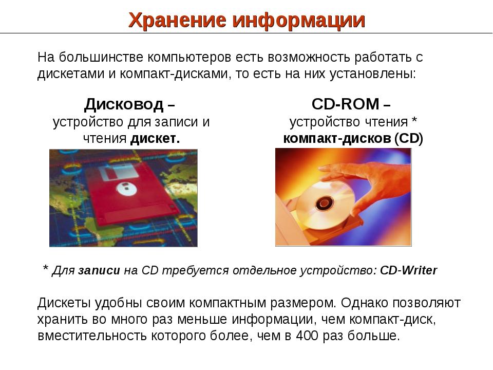 CD-ROM – устройство чтения * компакт-дисков (CD) * Для записи на CD требуется...
