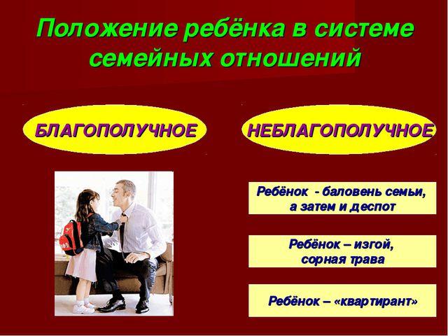 Положение ребёнка в системе семейных отношений БЛАГОПОЛУЧНОЕ НЕБЛАГОПОЛУЧНОЕ...