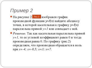 Пример 2 На рисунке 2 изображен график производной функции y=f(x) найдите абс