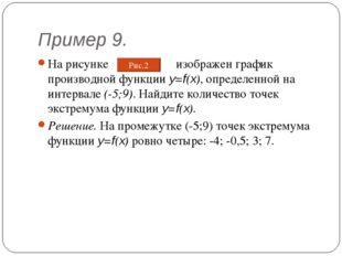 Пример 9. На рисунке изображен график производной функции y=f(x), определенно