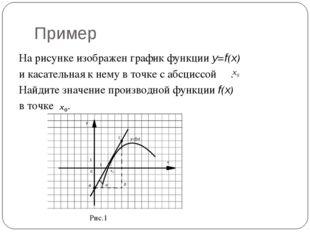 Пример На рисунке изображен график функции y=f(x) и касательная к нему в точк