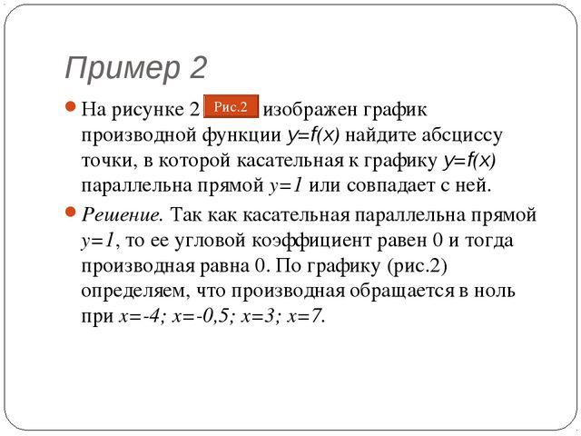 Пример 2 На рисунке 2 изображен график производной функции y=f(x) найдите абс...