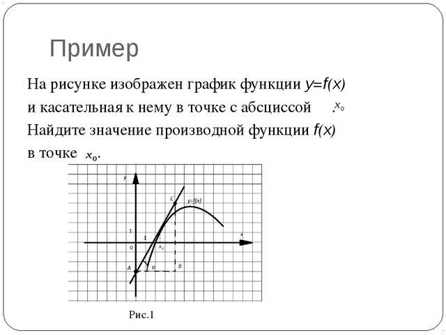 Пример На рисунке изображен график функции y=f(x) и касательная к нему в точк...