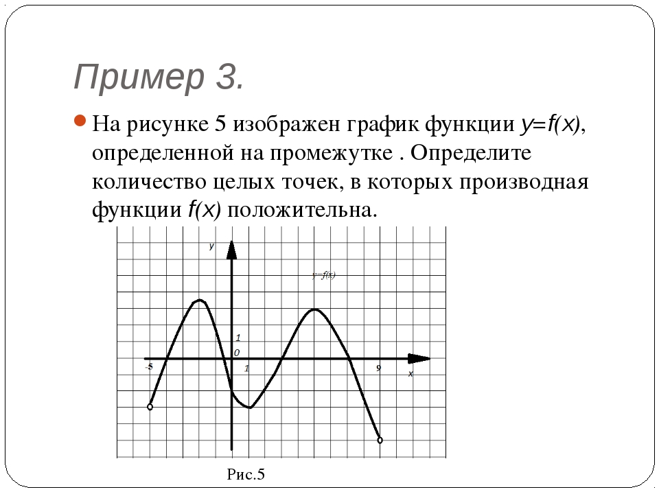 Пример 3. На рисунке 5 изображен график функции y=f(x), определенной на проме...