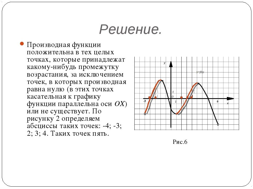 Решение. Производная функции положительна в тех целых точках, которые принадл...