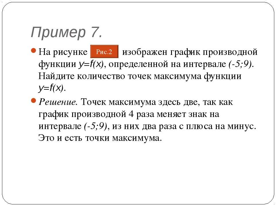 Пример 7. На рисунке изображен график производной функции y=f(x), определенно...