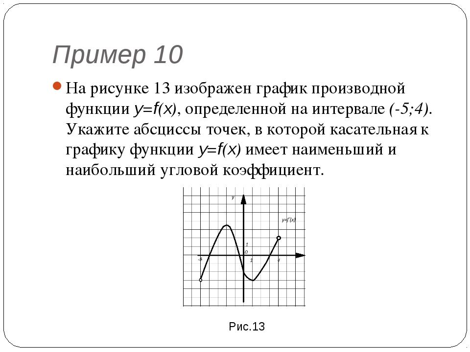 Пример 10 На рисунке 13 изображен график производной функции y=f(x), определе...
