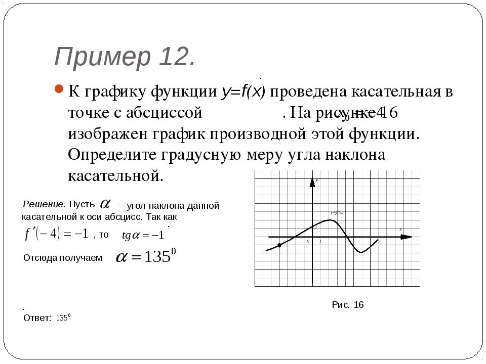Пример 12. К графику функции y=f(x) проведена касательная в точке с абсциссой...