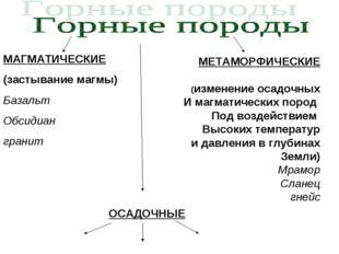 МАГМАТИЧЕСКИЕ (застывание магмы) Базальт Обсидиан гранит ОСАДОЧНЫЕ МЕТАМОРФИЧ