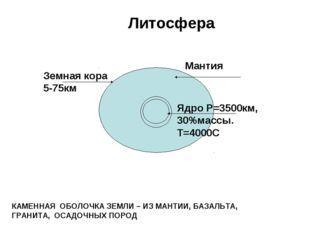 Литосфера Земная кора 5-75км Мантия Ядро Р=3500км, 30%массы. Т=4000С КАМЕННА