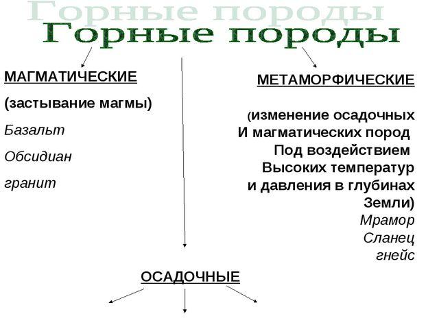 МАГМАТИЧЕСКИЕ (застывание магмы) Базальт Обсидиан гранит ОСАДОЧНЫЕ МЕТАМОРФИЧ...