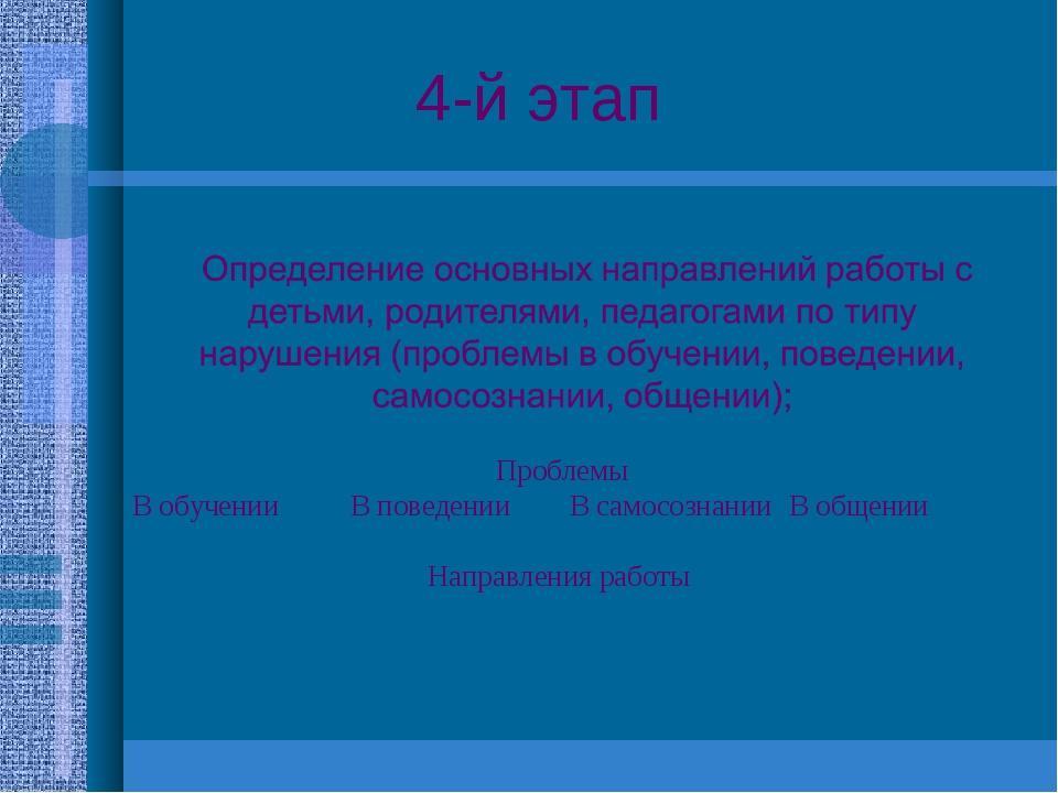 4-й этап Проблемы В обученииВ поведенииВ самосознанииВ общении  Направ...