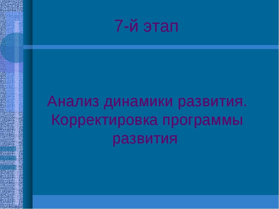 7-й этап Анализ динамики развития. Корректировка программы развития
