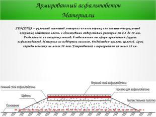 Армированный асфальтобетон Материалы ГЕОСЕТКА – рулонный сетчатый материал из