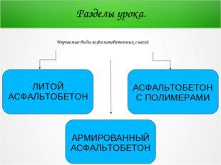 Разделы урока. Изучаемые виды асфальтобетонных смесей АСФАЛЬТОБЕТОН С ПОЛИМЕР