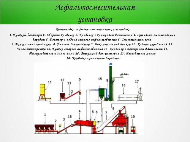 Компоновка асфальтосмесительных установок: 1. Бункеры-дозаторы 2. Сборный ко...