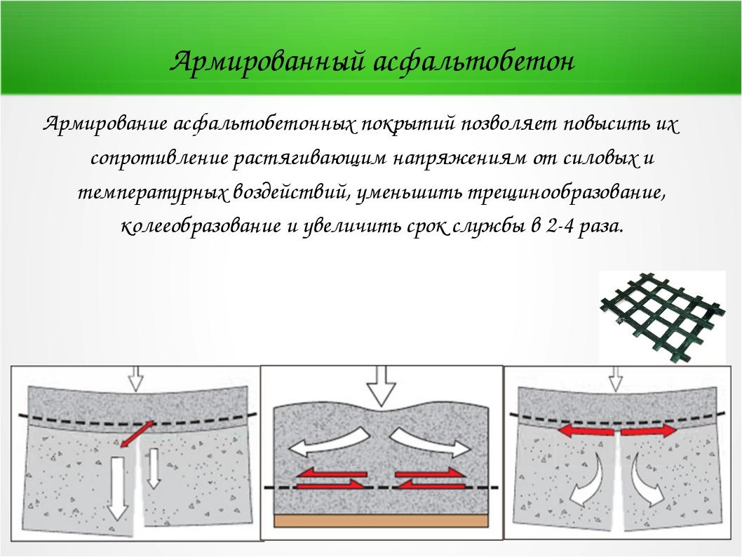 Армированный асфальтобетон Армирование асфальтобетонных покрытий позволяет по...