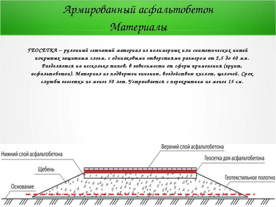 Армированный асфальтобетон Материалы ГЕОСЕТКА – рулонный сетчатый материал из...