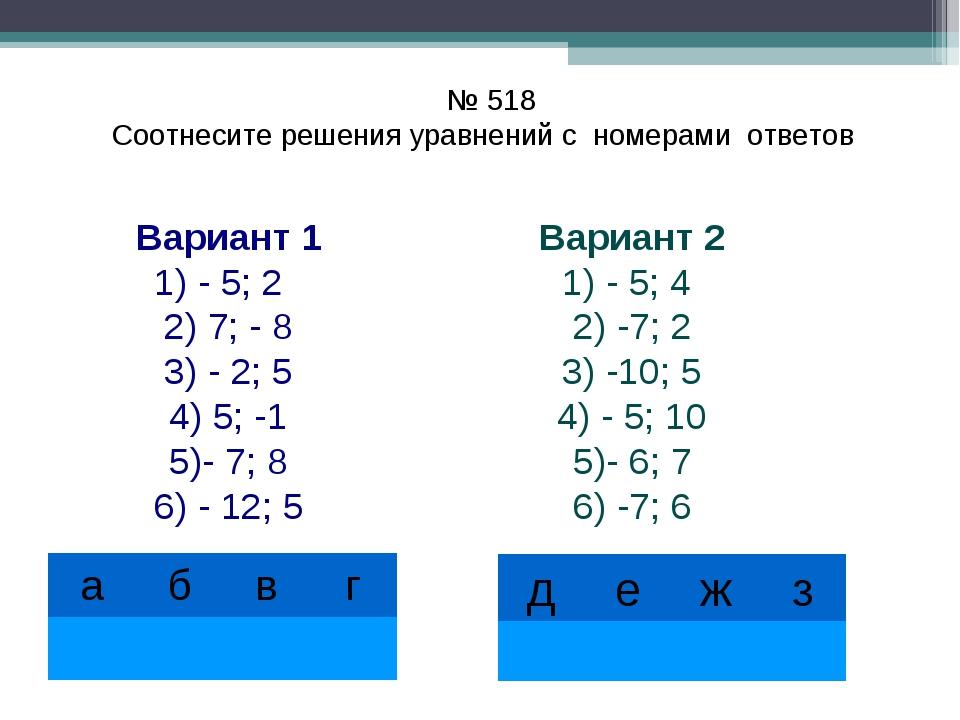 № 518 Соотнесите решения уравнений с номерами ответов Вариант 1 1) - 5; 2 2)...