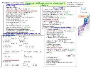 Химические свойства спиртов, альдегидов и фенола Предельные одноатомные спирт