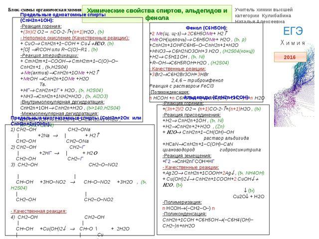 Химические свойства спиртов, альдегидов и фенола Предельные одноатомные спирт...