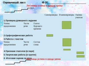 Оценочный лист Ф.И__________________________ Лестница успеха в начале урока