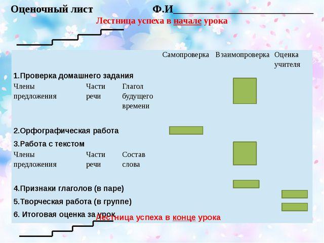 Оценочный лист Ф.И__________________________ Лестница успеха в начале урока...