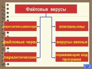 Сетевые вирусы Троянские программы. «Троянский конь» употребляется в значении