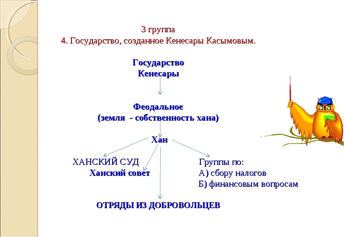 3 группа 4. Государство, созданное Кенесары Касымовым.  Государство Кенесар...
