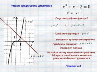 Решим графически уравнение Ответ:х=1 Находим точку пересечения графиков. Абсц