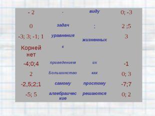 - 2.виду 0; -3 0задач:2 ;5 -3; 3; -1; 1уравнения жизненных3 Корней н