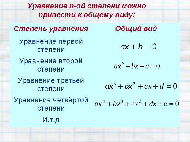 Уравнение n-ой степени можно привести к общему виду: Степень уравненияОбщий...