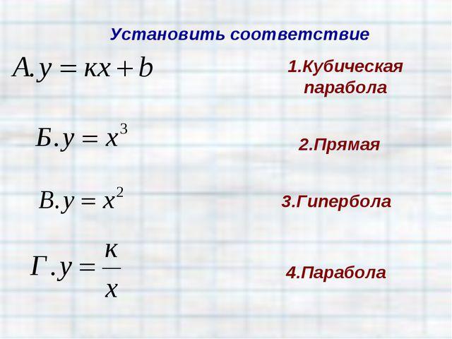 2.Прямая 1.Кубическая парабола 4.Парабола 3.Гипербола Установить соответствие