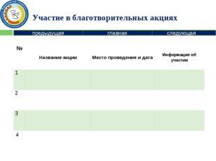 Публикации в журналах, сборниках, патенты предыдущая следующая главная №п/п Н