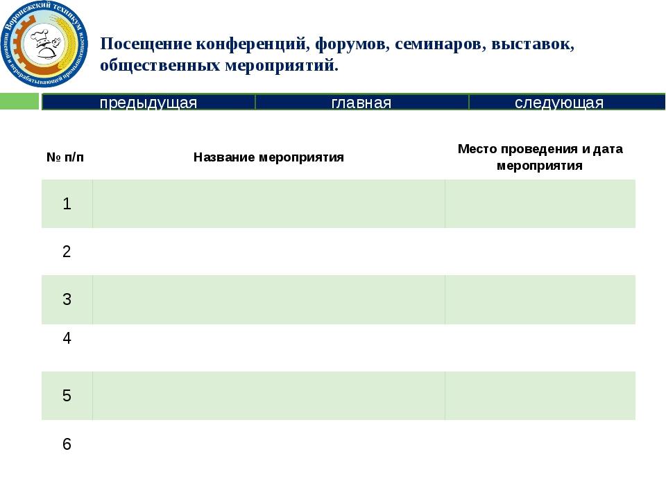 Участие в благотворительных акциях предыдущая следующая главная № Названиеакц...