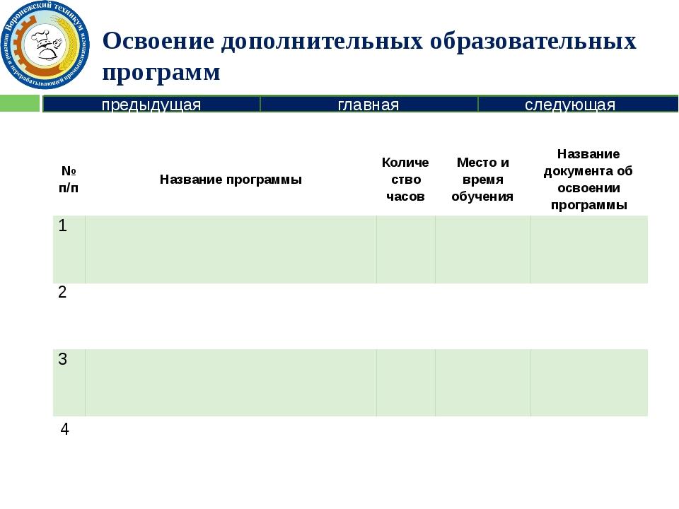 Производственная практика предыдущая следующая главная № Наименование практик...