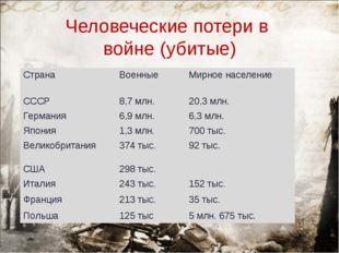 Человеческие потери в войне (убитые) СтранаВоенныеМирное население СССР8,
