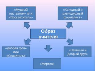 Образ учителя «Мудрый наставник» или «Просветитель» «Холодный и равнодушный ф