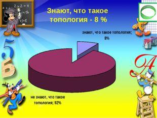 Знают, что такое  топология - 8 %