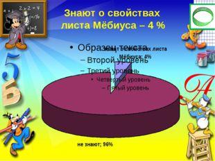 Знают о свойствах  листа Мёбиуса – 4 %