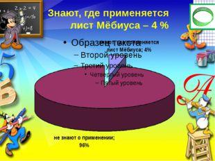 Знают, где применяется         лист Мёбиуса – 4 %