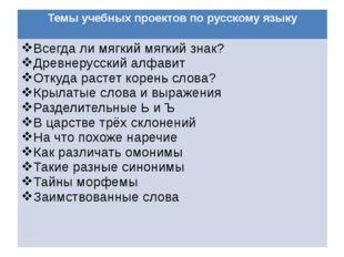 Темы учебных проектов по русскому языку Всегда ли мягкиймягкийзнак? Древнеру
