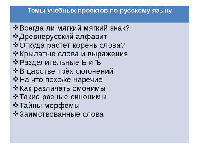 Темы учебных проектов по русскому языку Всегда ли мягкиймягкийзнак? Древнеру...
