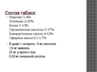Состав табака: Никотин 1-4% Углеводы 2-20% Белки 1-13% Органические кислоты 5