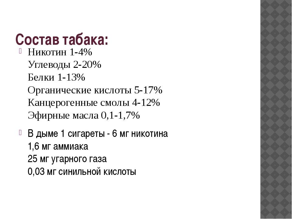 Состав табака: Никотин 1-4% Углеводы 2-20% Белки 1-13% Органические кислоты 5...