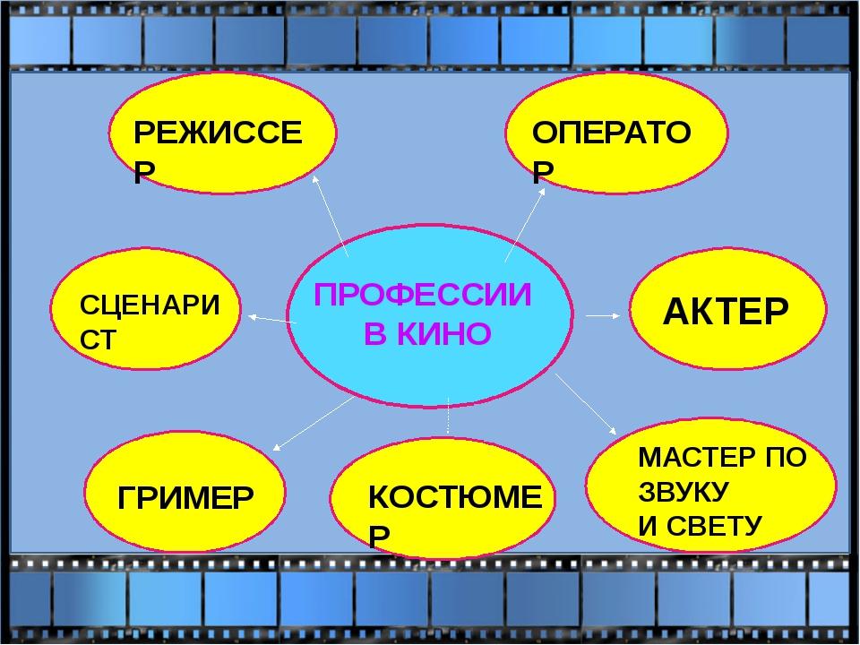 ПРОФЕССИИ В КИНО РЕЖИССЕР ОПЕРАТОР СЦЕНАРИСТ АКТЕР ГРИМЕР КОСТЮМЕР МАСТЕР ПО...