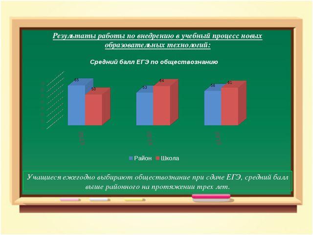 Результаты работы по внедрению в учебный процесс новых образовательных техно...